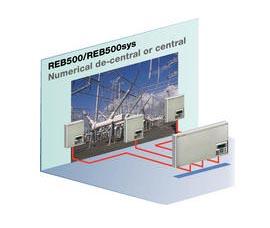 ABB  母线保护 REB500