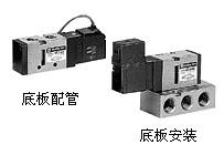 SMC 5 通电磁阀 VF1000